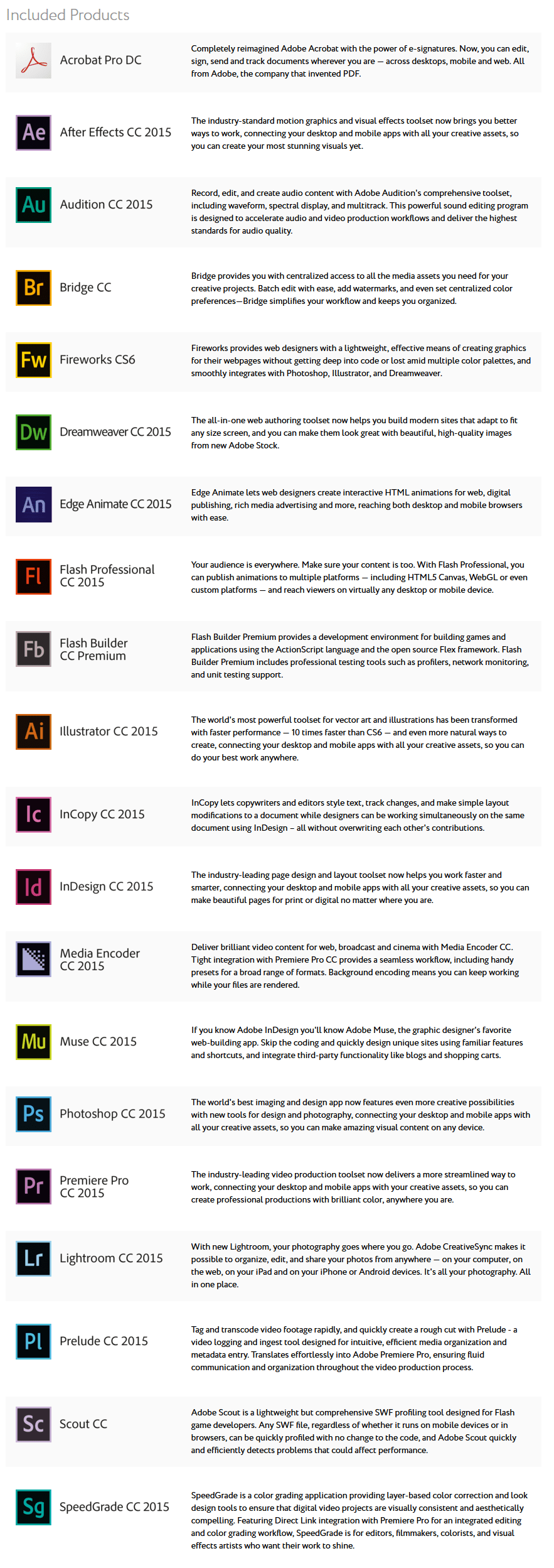 Adobe CC 2015 Master Collection Includes